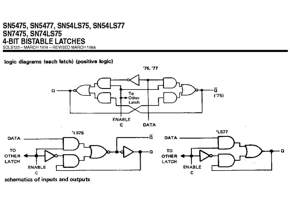 Una quarta soluzione CD q00011110 0 0 0 1 0 1 1 1 1 0 Q C D Multiplexer Ritardo N.B. - Il ritardo inerziale dei due NOT elimina leventuale glitch gene