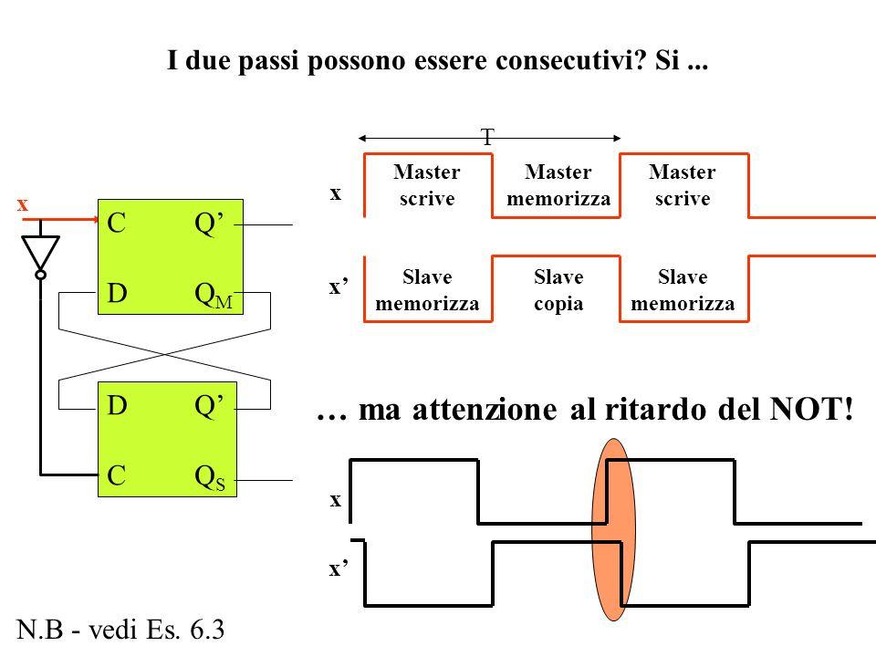 Con due latch però ci si riesce: laggiornamento in due passi 1 : Q M Q S 2 : Q S Q M 2 1 CQDQMCQDQM DQCQSDQCQS 2 1 QSQS QMQM x
