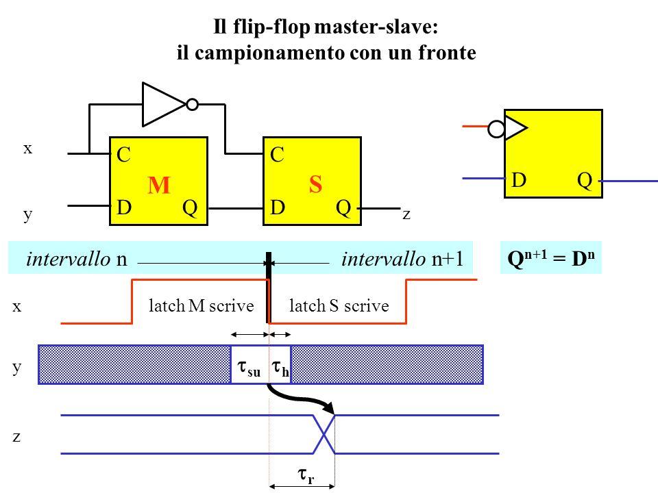 I due passi possono essere consecutivi? Si... x x T Master scrive Slave memorizza Master memorizza Slave copia Master scrive Slave memorizza x x … ma