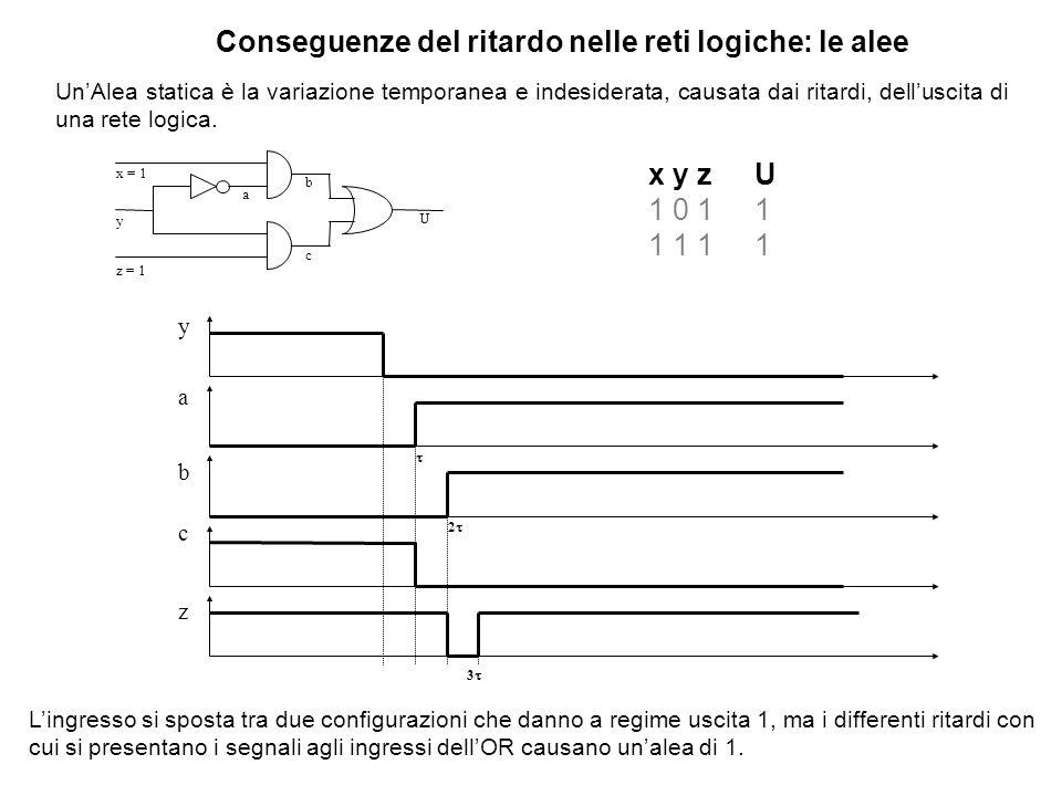Conseguenze del ritardo nelle reti logiche: le alee UnAlea statica è la variazione temporanea e indesiderata, causata dai ritardi, delluscita di una rete logica.