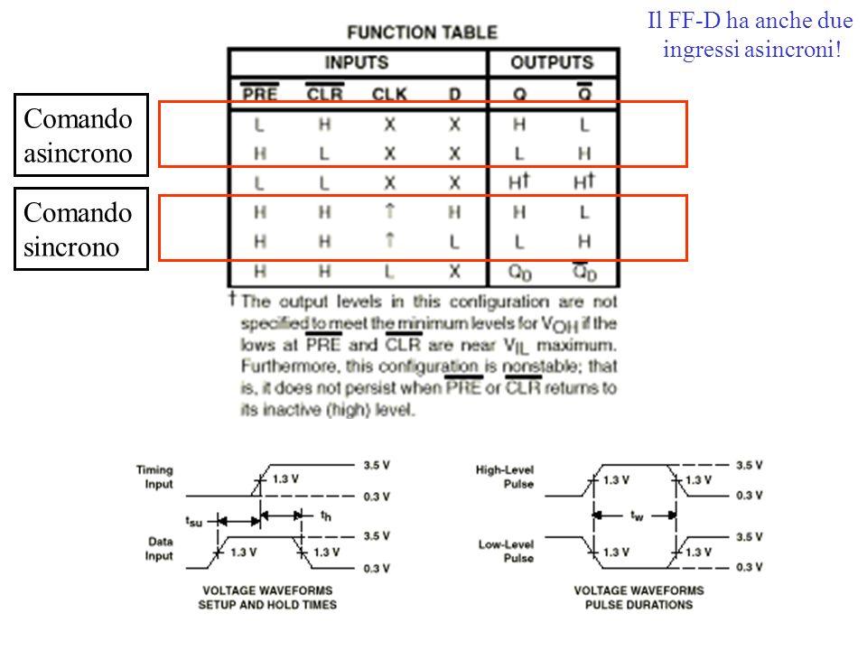 I tempi di set-up, di hold e di risposta Segnale Q risposta Segnale D hold set-up Fronte del clock DQDQ