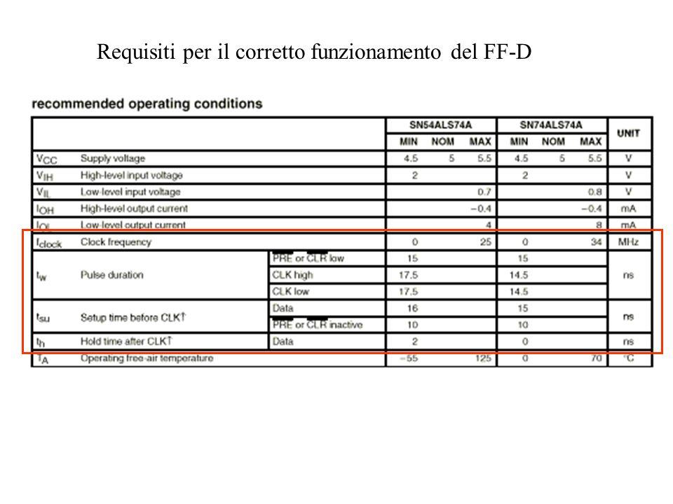 Comando asincrono Comando sincrono Il FF-D ha anche due ingressi asincroni!