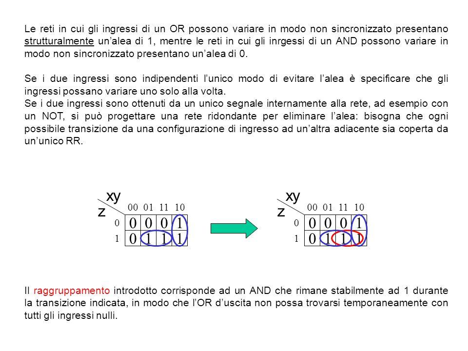 Descrizione con tabella di flusso S,R y00011110 0 0 0 - 1 1 1 0 - 1 Y Il comportamento è di tipo 1: luscita cambia solo se cambiano gli ingressi e per ogni nuovo ingresso si ha al più una variazione duscita.