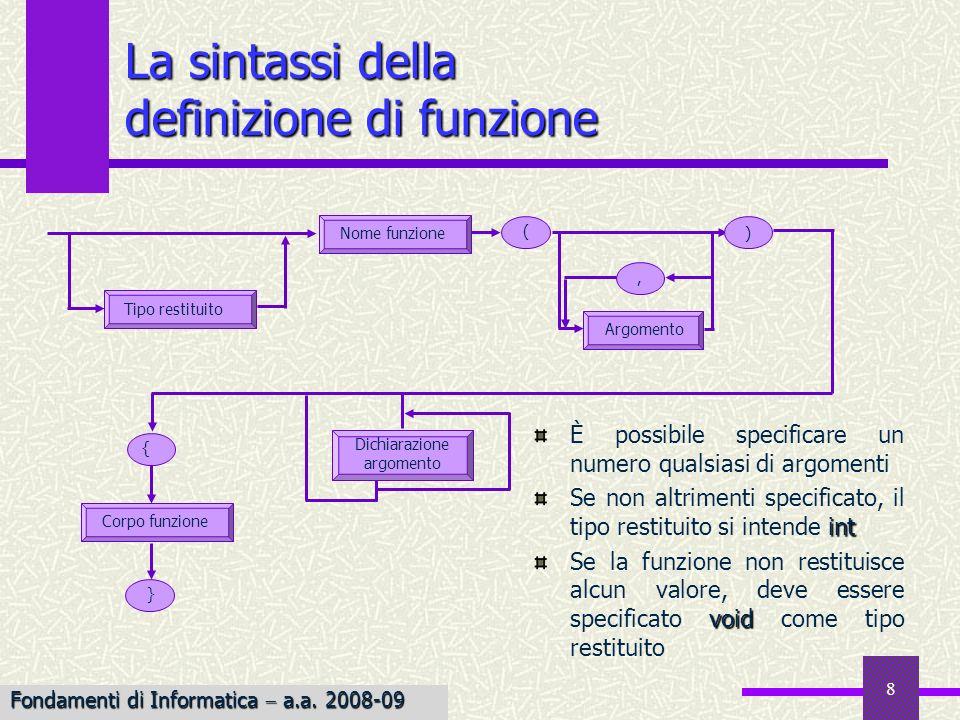 Fondamenti di Informatica I a.a. 2007-08 8 La sintassi della definizione di funzione Dichiarazione argomento Tipo restituito ), Corpo funzione }( Nome