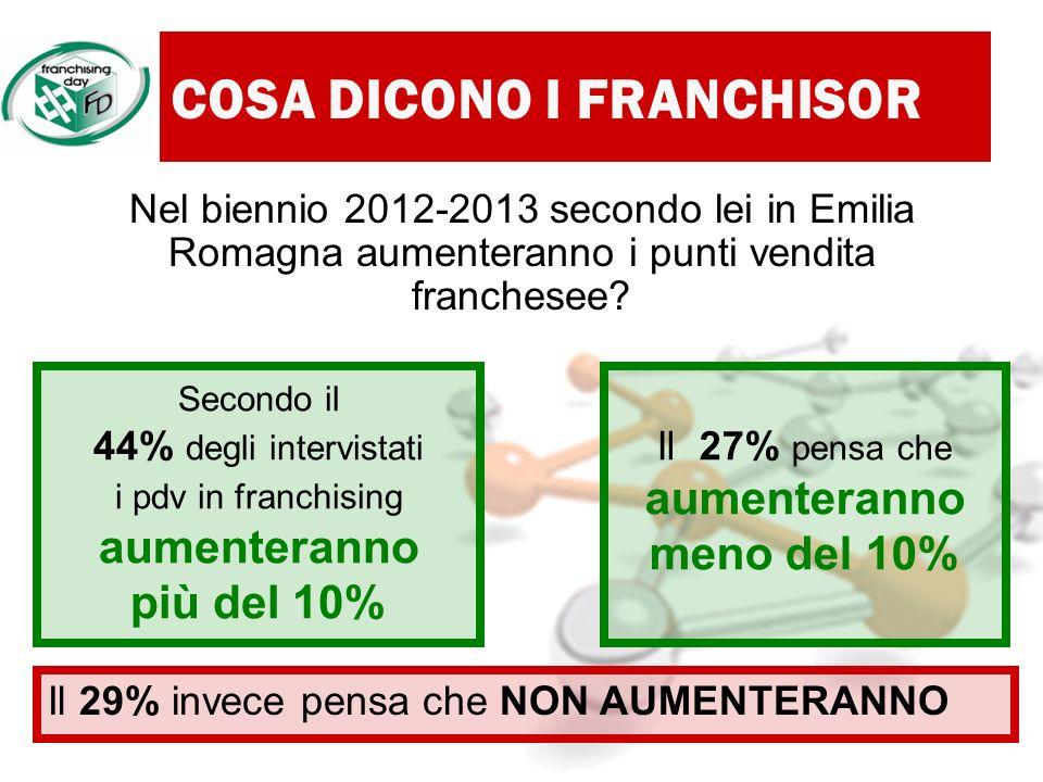 COSA DICONO I FRANCHISOR Nel biennio 2012-2013 secondo lei in Emilia Romagna aumenteranno i punti vendita franchesee.