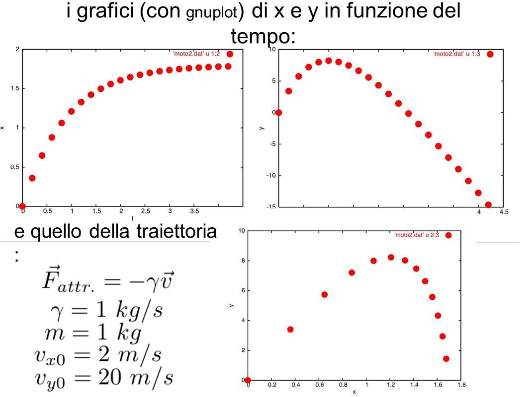 i grafici (con gnuplot ) di x e y in funzione del tempo: e quello della traiettoria :