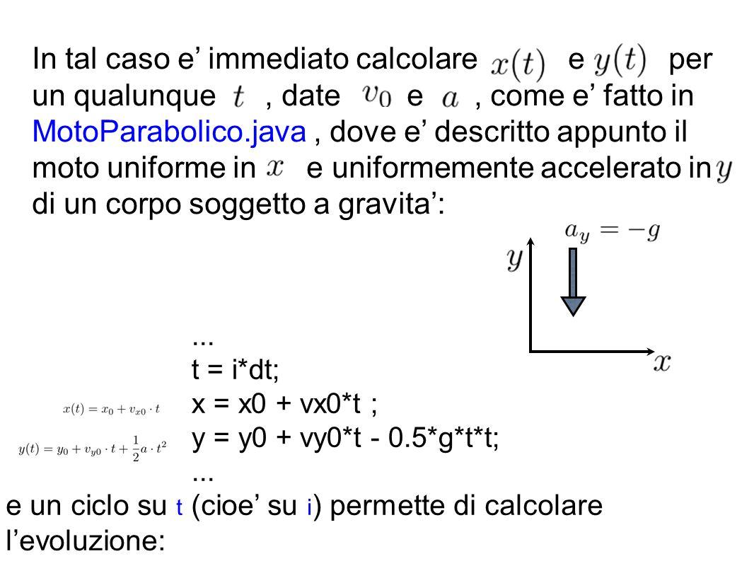 Per i grafici possiamo usare gnuplot: 0.0 0.0 0.0 0.2 0.36 3.4038 0.4 0.648 5.73444 0.6000000000000001 0.8784000000000001 7.206552.........