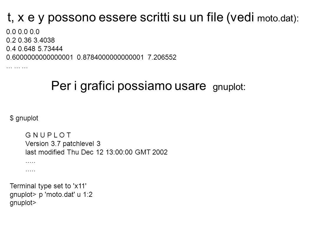 i grafici (con gnuplot ) di x e y in funzione del tempo: e quello della traiettoria (per ogni istante di tempo, rappresento il punto (x,y) e cosi ottengo y in funzione di x):