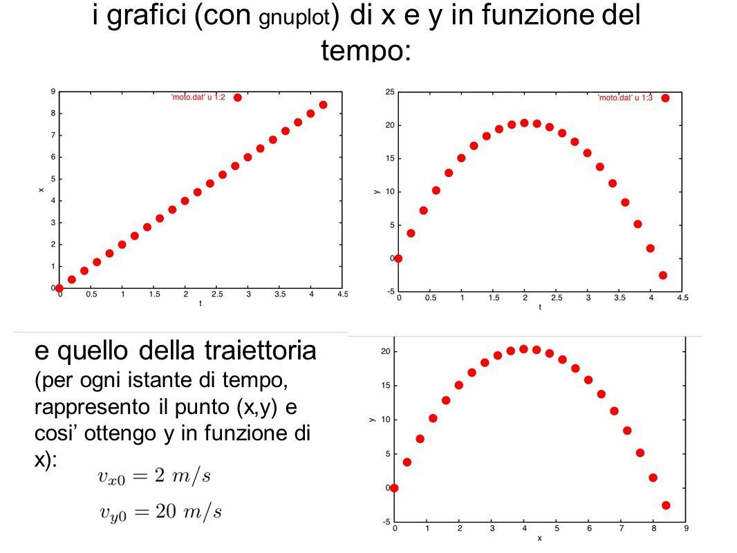 i grafici (con gnuplot ) di x e y in funzione del tempo: e quello della traiettoria (per ogni istante di tempo, rappresento il punto (x,y) e cosi otte