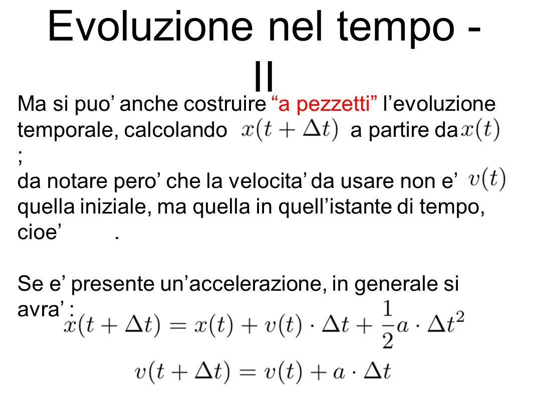Questo e lalgoritmo di EULERO Solita equazione del moto uniformemente accelerato, ma riferita allintervallino di tempo, che va ripetutamente applicata da un intervallo a quello successivo (iterazione).