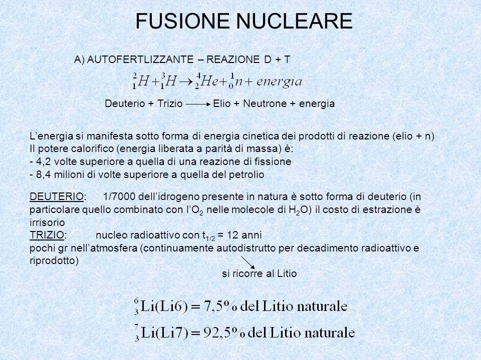FUSIONE NUCLEARE A) AUTOFERTLIZZANTE – REAZIONE D + T Lenergia si manifesta sotto forma di energia cinetica dei prodotti di reazione (elio + n) Il pot