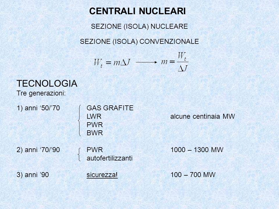 SEZIONE (ISOLA) NUCLEARE SEZIONE (ISOLA) CONVENZIONALE TECNOLOGIA Tre generazioni: 1) anni 50/70GAS GRAFITE LWRalcune centinaia MW PWR BWR 2) anni 70/