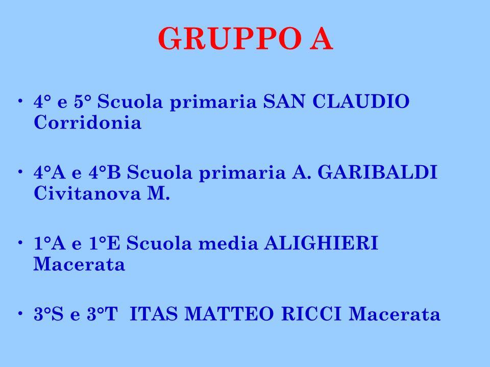 GRUPPO B 2°L Scuola media PATRIZI Montefano 3°D Scuola media PATRIZI Recanati 3°C e 3°D Scuola media TACCHI VENTURI San Severino M.