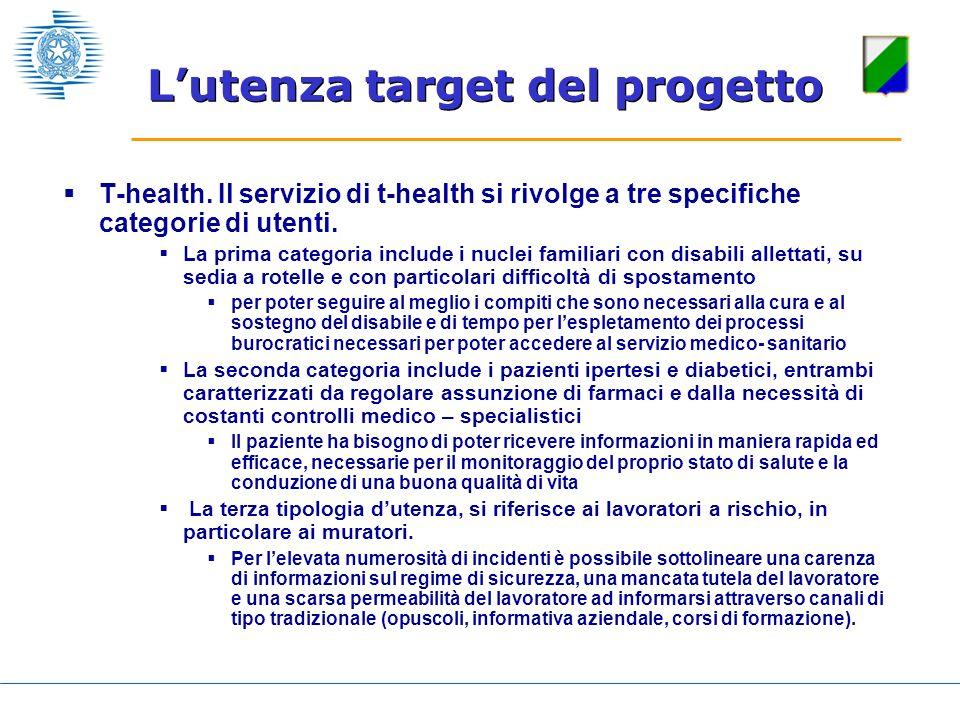 Lutenza target del progetto T-health. Il servizio di t-health si rivolge a tre specifiche categorie di utenti. La prima categoria include i nuclei fam