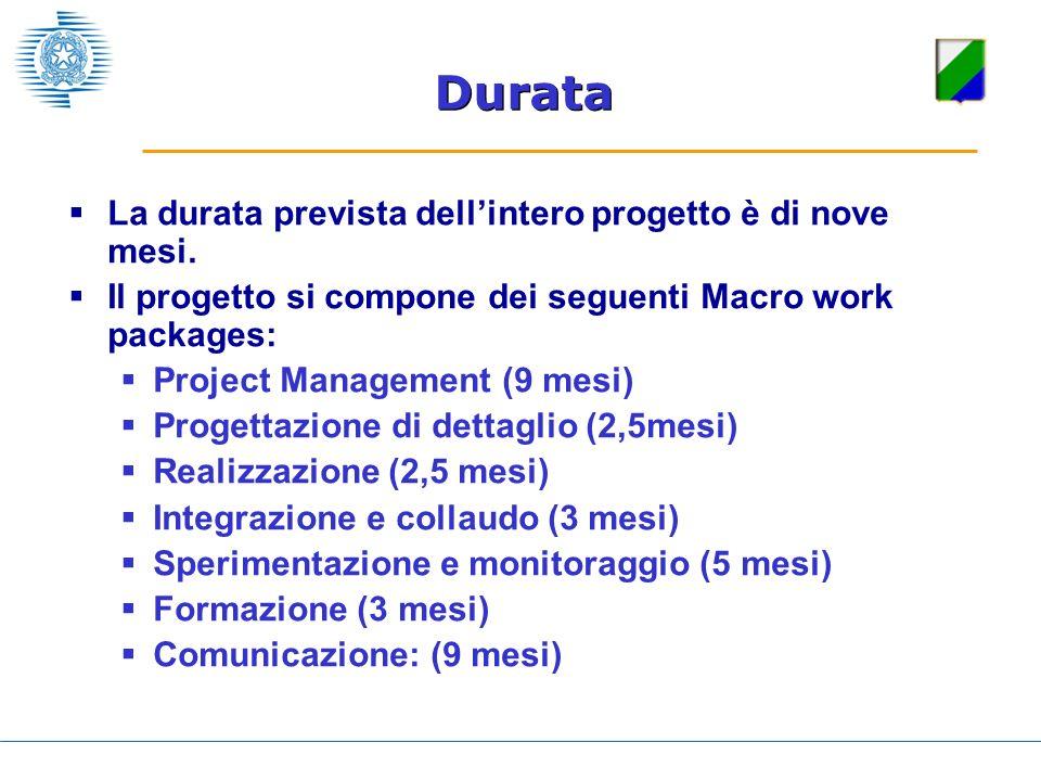 Durata La durata prevista dellintero progetto è di nove mesi. Il progetto si compone dei seguenti Macro work packages: Project Management (9 mesi) Pro