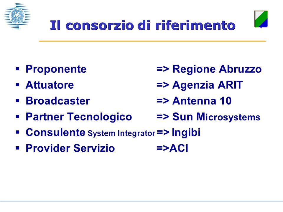 Il consorzio di riferimento Proponente => Regione Abruzzo Attuatore => Agenzia ARIT Broadcaster => Antenna 10 Partner Tecnologico => Sun M icrosystems