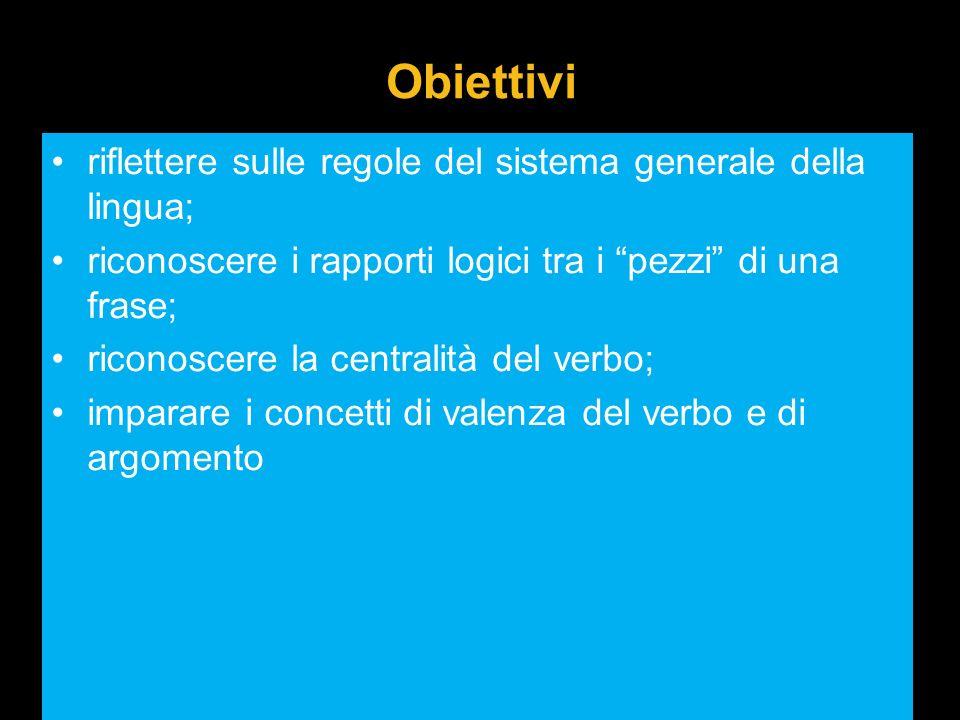 Obiettivi riflettere sulle regole del sistema generale della lingua; riconoscere i rapporti logici tra i pezzi di una frase; riconoscere la centralità