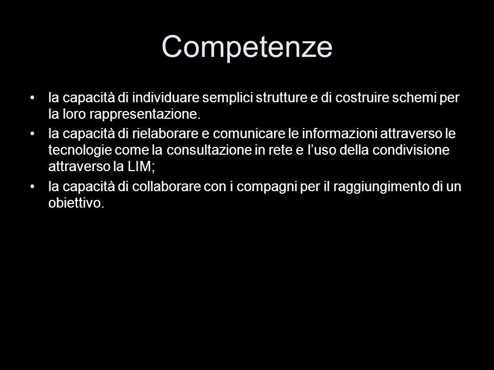 Competenze la capacità di individuare semplici strutture e di costruire schemi per la loro rappresentazione. la capacità di rielaborare e comunicare l