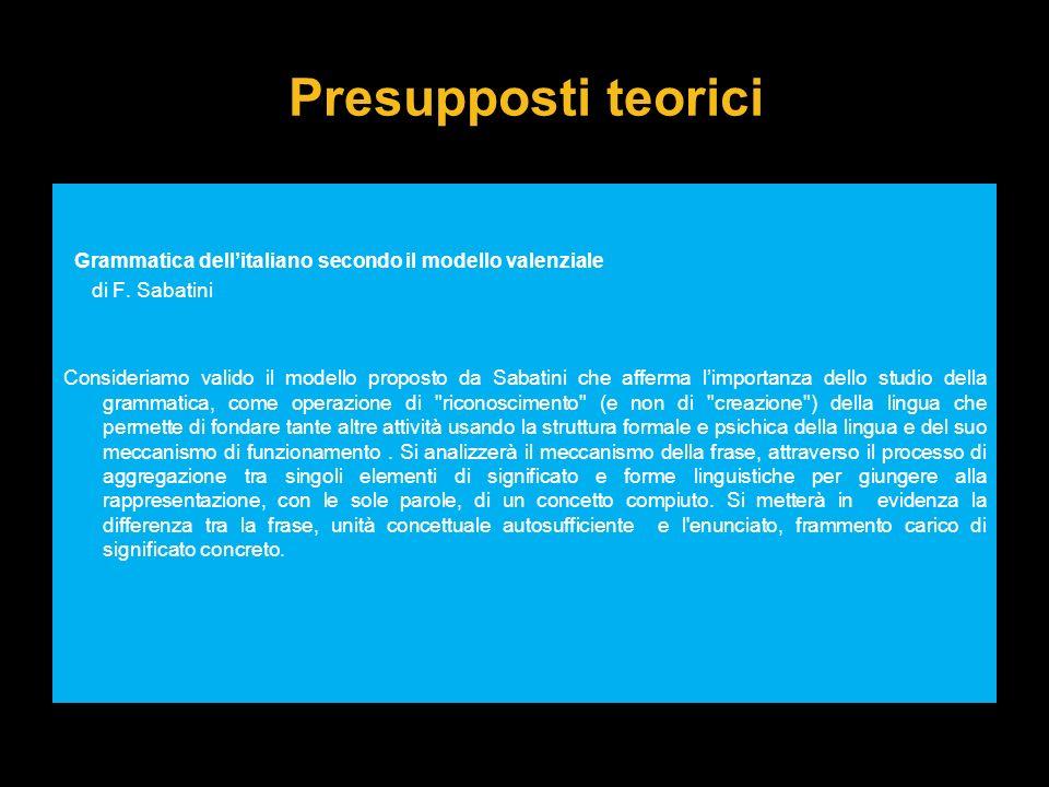 Presupposti teorici Grammatica dellitaliano secondo il modello valenziale di F. Sabatini Consideriamo valido il modello proposto da Sabatini che affer