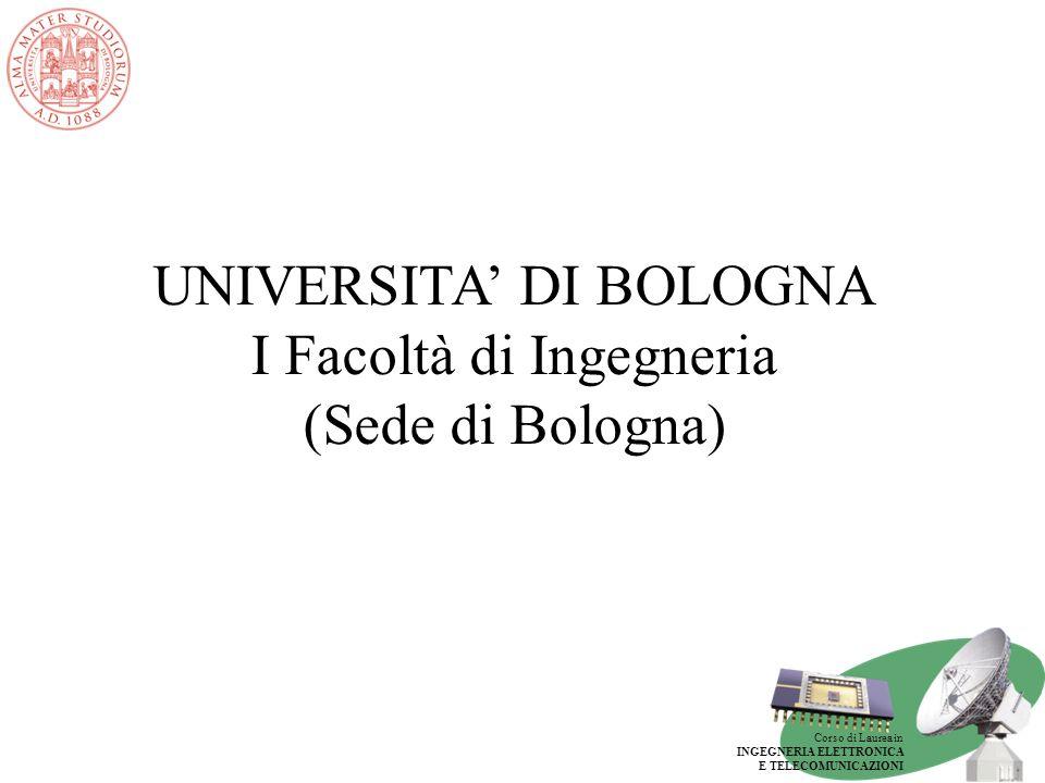 Corso di Laurea in INGEGNERIA ELETTRONICA E TELECOMUNICAZIONI UNIVERSITA DI BOLOGNA I Facoltà di Ingegneria (Sede di Bologna)