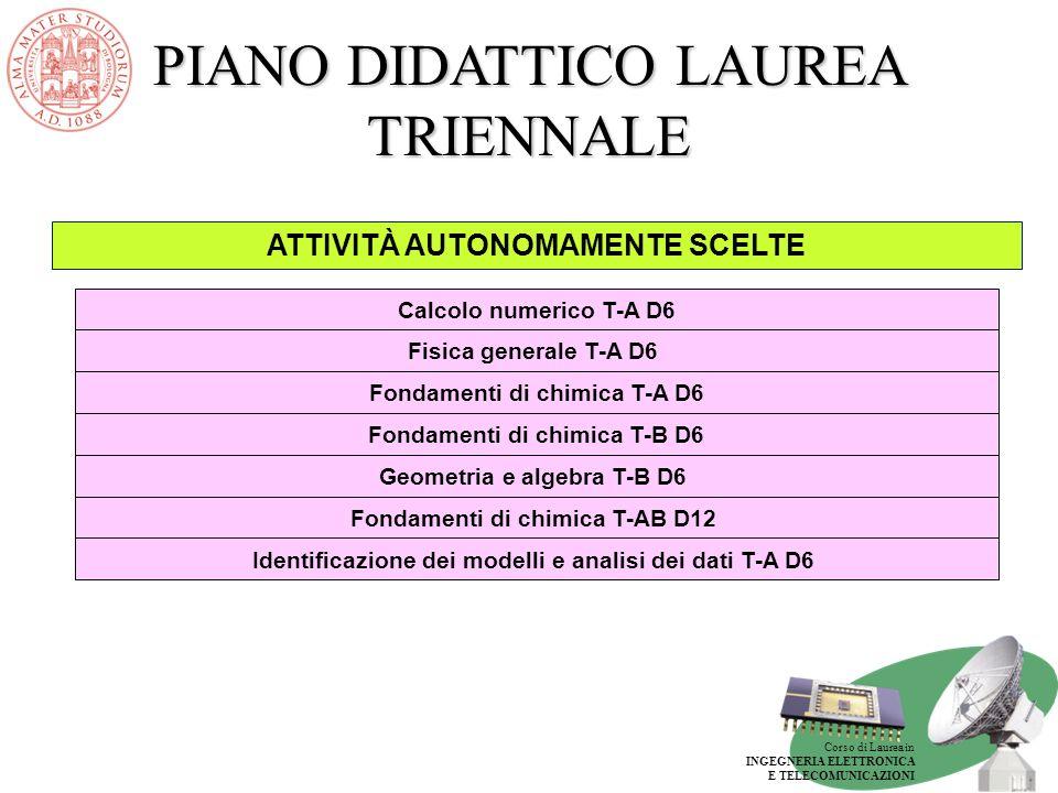 Corso di Laurea in INGEGNERIA ELETTRONICA E TELECOMUNICAZIONI PIANO DIDATTICO LAUREA TRIENNALE ATTIVITÀ AUTONOMAMENTE SCELTE Fondamenti di chimica T-A