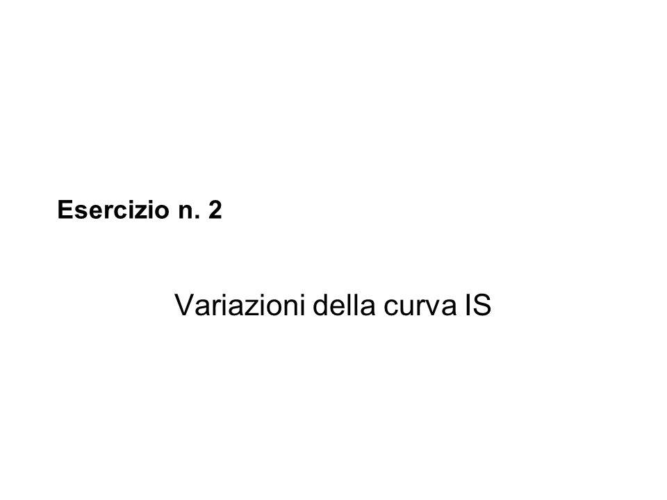 Esercizio n. 2 Variazioni della curva IS