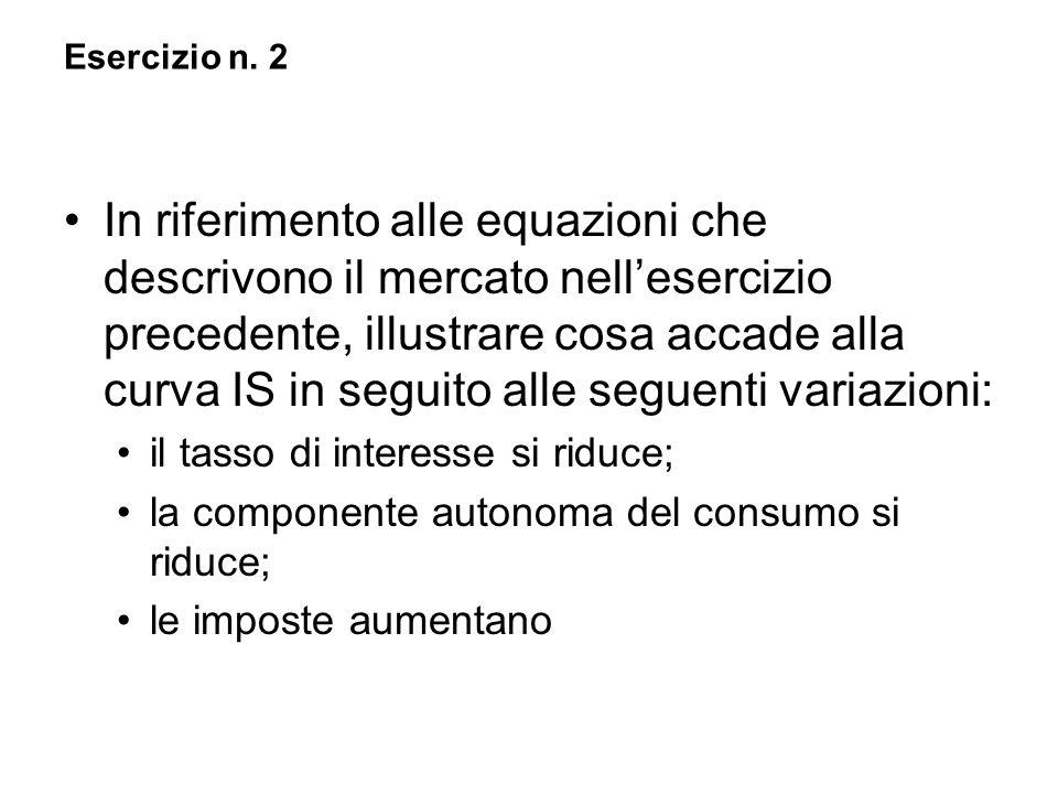 Esercizio n. 2 In riferimento alle equazioni che descrivono il mercato nellesercizio precedente, illustrare cosa accade alla curva IS in seguito alle