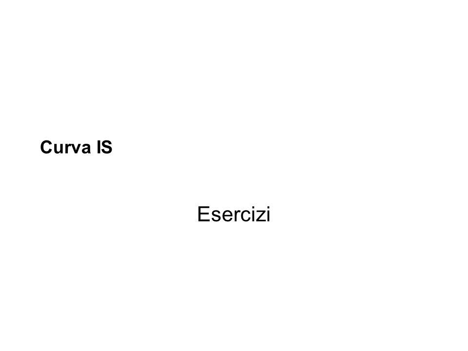 Curva IS Esercizi