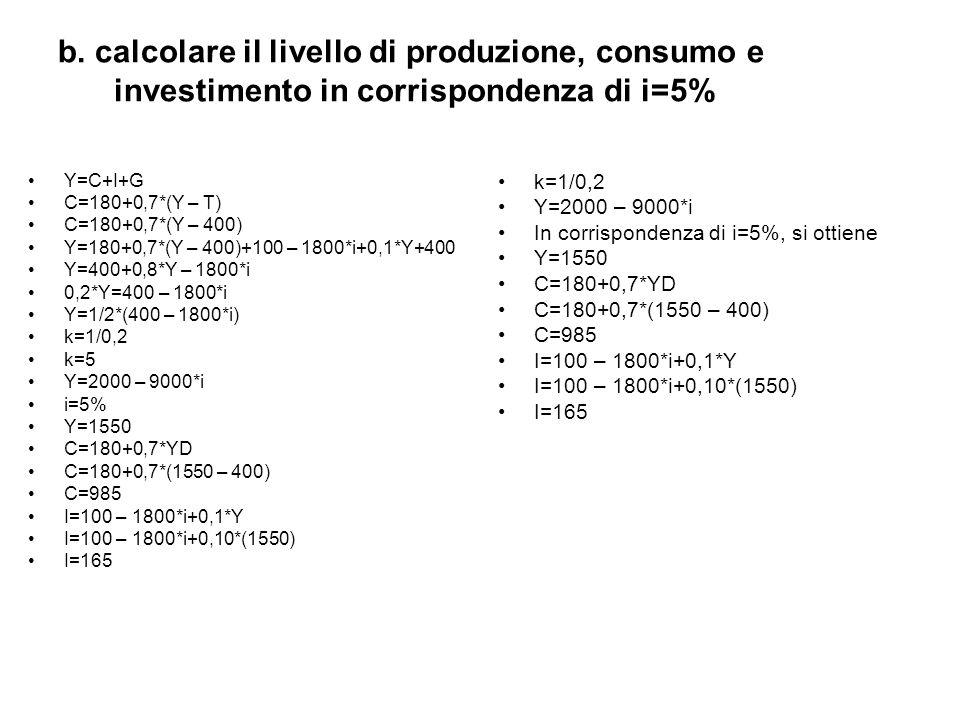 b. calcolare il livello di produzione, consumo e investimento in corrispondenza di i=5% Y=C+I+G C=180+0,7*(Y – T) C=180+0,7*(Y – 400) Y=180+0,7*(Y – 4