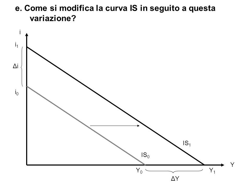 i Y IS 0 IS 1 ΔiΔi i0i0 i1i1 Y0Y0 Y1Y1 ΔYΔY e. Come si modifica la curva IS in seguito a questa variazione?