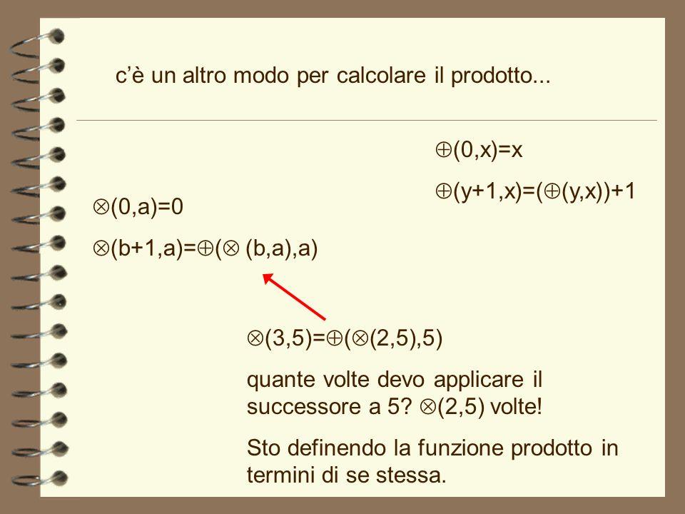 (3,5)= ( (2,5),5) quante volte devo applicare il successore a 5? (2,5) volte! Sto definendo la funzione prodotto in termini di se stessa. cè un altro