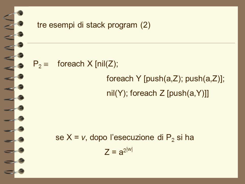 tre esempi di stack program (2) P 2 foreach X [nil(Z); foreach Y [push(a,Z); push(a,Z)]; nil(Y); foreach Z [push(a,Y)]] se X = v, dopo lesecuzione di