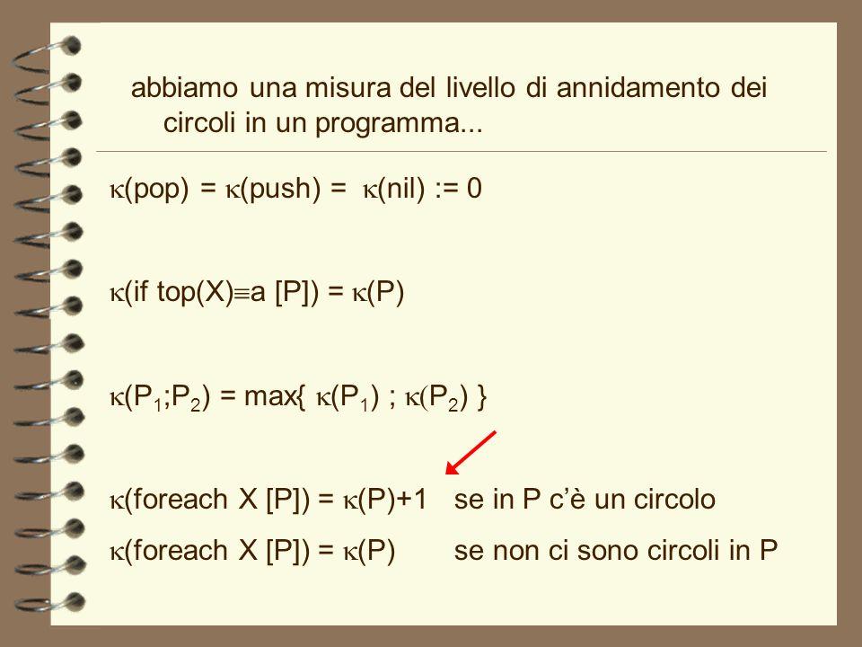 abbiamo una misura del livello di annidamento dei circoli in un programma... (pop) = (push) = (nil) := 0 (if top(X) a [P]) = (P) (P 1 ;P 2 ) = max{ (P