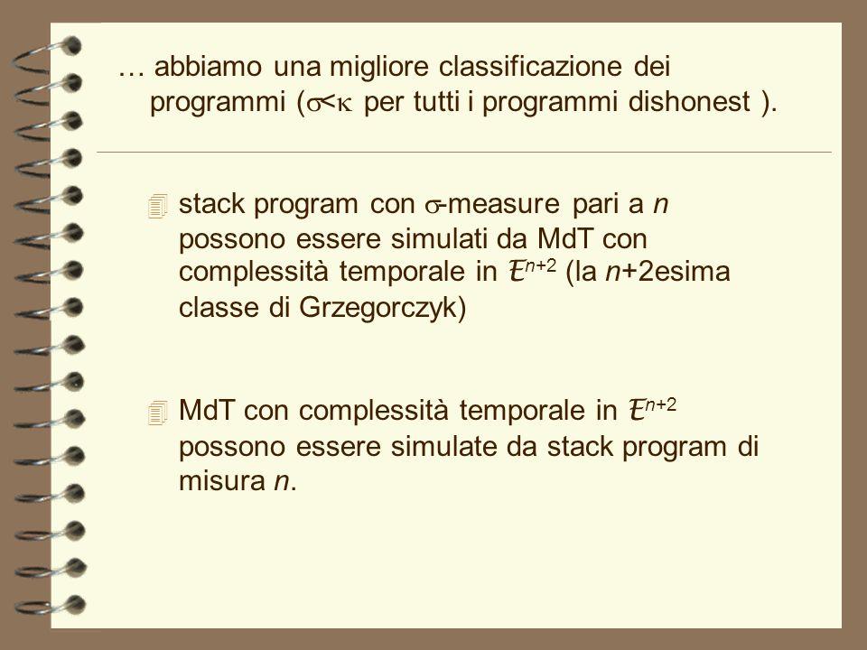 … abbiamo una migliore classificazione dei programmi ( < per tutti i programmi dishonest ). stack program con -measure pari a n possono essere simulat