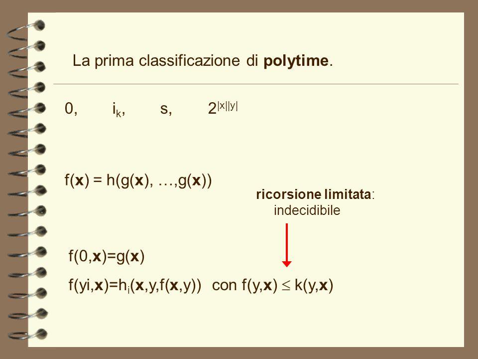 Martin Hofmann - The strength of non-size- increasing computation insert(x, nil) = cons(x,nil) insert(x,cons(y,l)) = if x<y then cons(x,cons(y,l)) else cons(x,insert(x,l)) sort(nil) = nil sort(cons(x,l)) = insert(x,sort(l)) questo algoritmo non è nella forma della safe recursion.