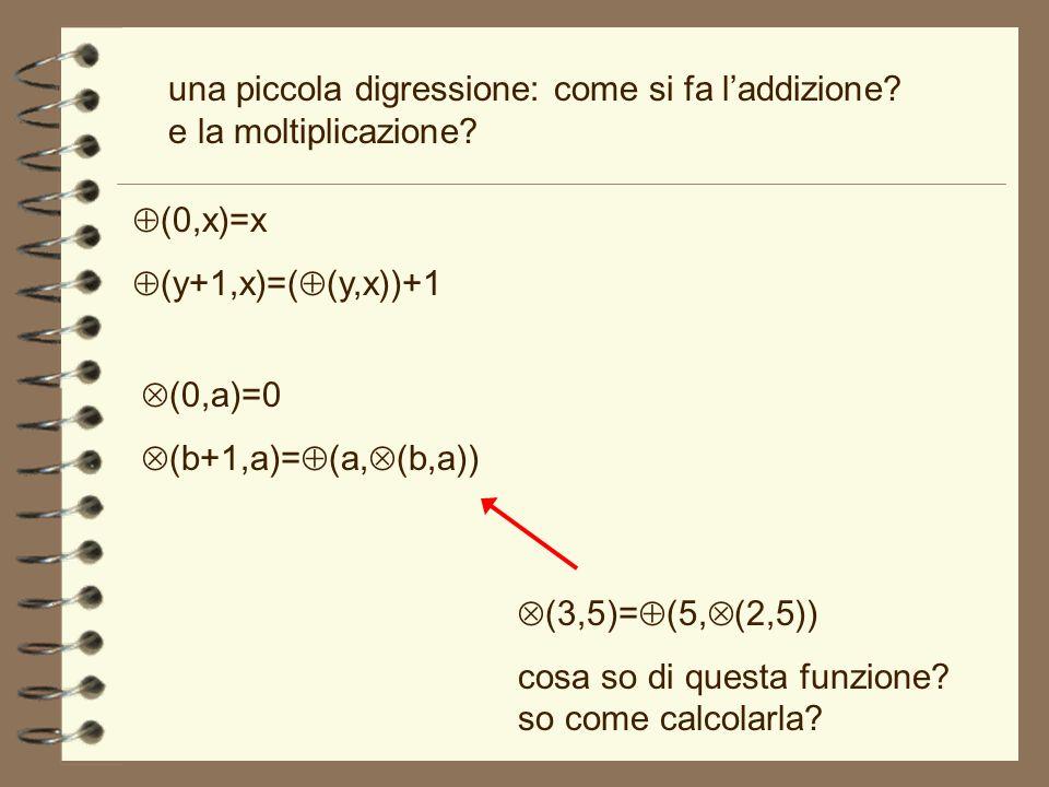 una piccola digressione: come si fa laddizione? e la moltiplicazione? (0,x)=x (y+1,x)=( (y,x))+1 (3,5)= (5, (2,5)) cosa so di questa funzione? so come