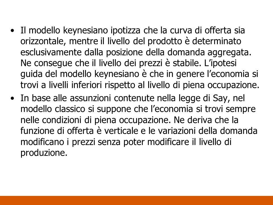 Il modello keynesiano ipotizza che la curva di offerta sia orizzontale, mentre il livello del prodotto è determinato esclusivamente dalla posizione della domanda aggregata.