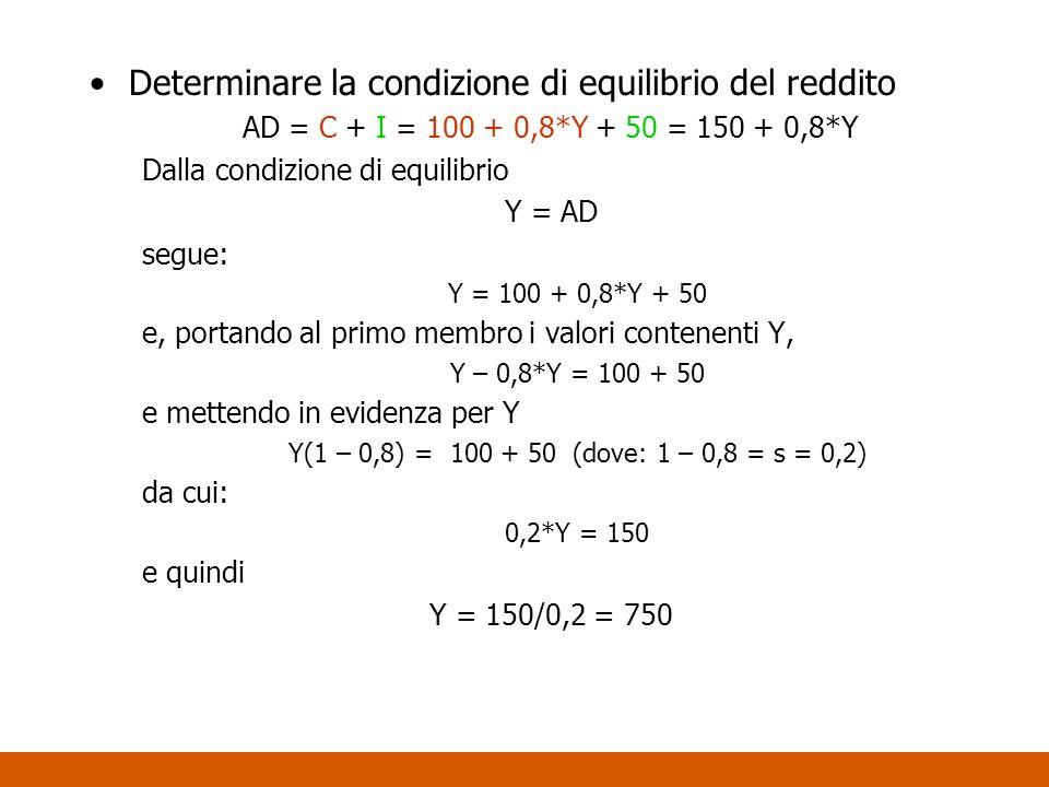 Determinare la condizione di equilibrio del reddito AD = C + I = 100 + 0,8*Y + 50 = 150 + 0,8*Y Dalla condizione di equilibrio Y = AD segue: Y = 100 + 0,8*Y + 50 e, portando al primo membro i valori contenenti Y, Y – 0,8*Y = 100 + 50 e mettendo in evidenza per Y Y(1 – 0,8) = 100 + 50 (dove: 1 – 0,8 = s = 0,2) da cui: 0,2*Y = 150 e quindi Y = 150/0,2 = 750