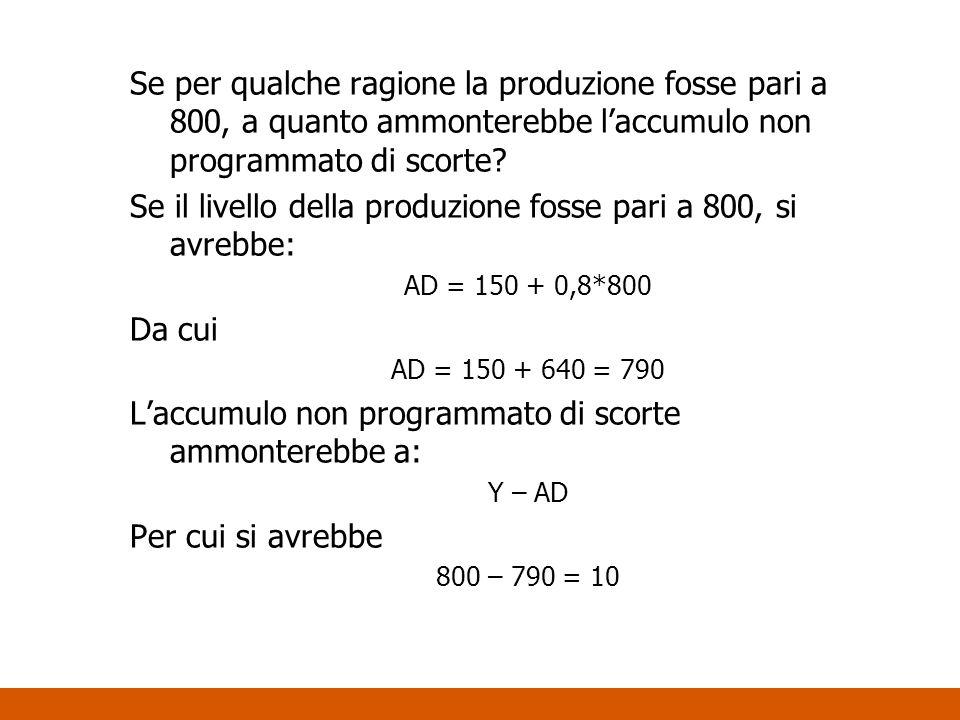 Se per qualche ragione la produzione fosse pari a 800, a quanto ammonterebbe laccumulo non programmato di scorte.