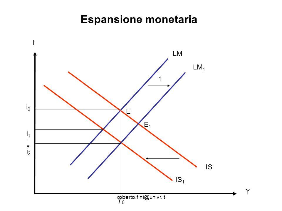 roberto.fini@univr.it Espansione monetaria Y0Y0 i0i0 IS LM Y i IS 1 LM 1 E E1E1 i1i1 1 i2i2