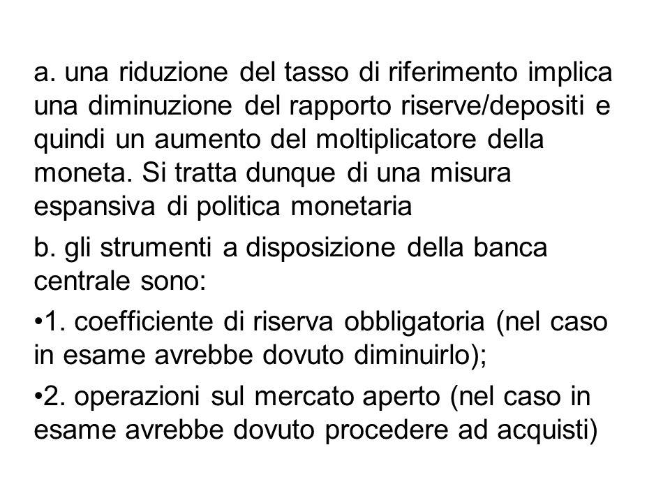 a. una riduzione del tasso di riferimento implica una diminuzione del rapporto riserve/depositi e quindi un aumento del moltiplicatore della moneta. S