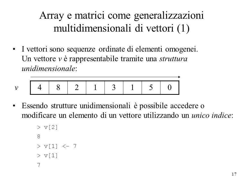 17 Array e matrici come generalizzazioni multidimensionali di vettori (1) I vettori sono sequenze ordinate di elementi omogenei. Un vettore v è rappre