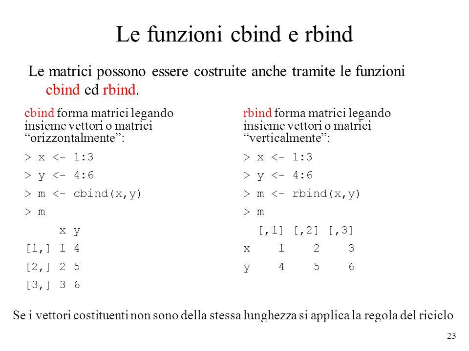23 Le funzioni cbind e rbind Le matrici possono essere costruite anche tramite le funzioni cbind ed rbind. cbind forma matrici legando insieme vettori