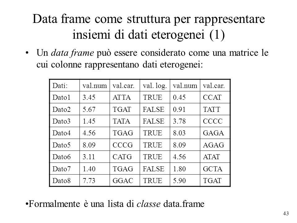 43 Data frame come struttura per rappresentare insiemi di dati eterogenei (1) Un data frame può essere considerato come una matrice le cui colonne rap