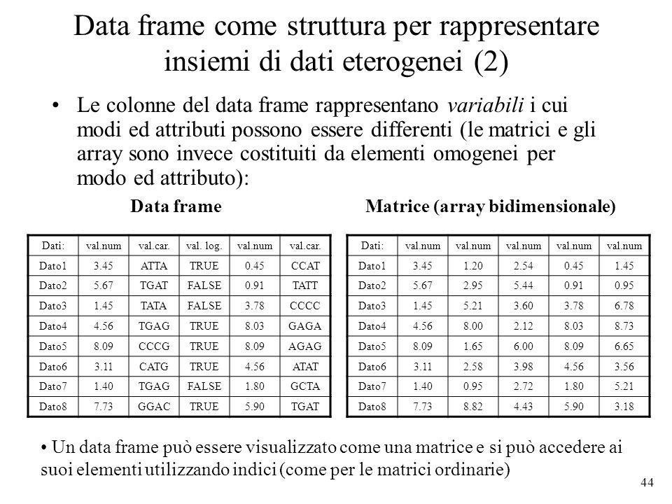 44 Data frame come struttura per rappresentare insiemi di dati eterogenei (2) Le colonne del data frame rappresentano variabili i cui modi ed attribut