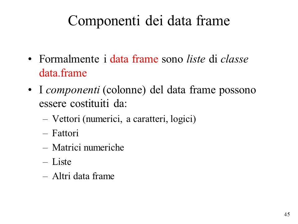 45 Componenti dei data frame Formalmente i data frame sono liste di classe data.frame I componenti (colonne) del data frame possono essere costituiti