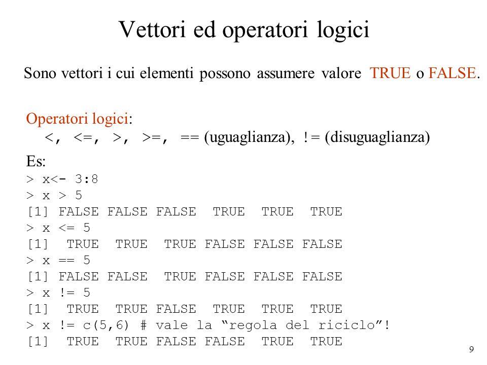 9 Vettori ed operatori logici Operatori logici:, >=, == (uguaglianza), != (disuguaglianza) Es: > x<- 3:8 > x > 5 [1] FALSE FALSE FALSE TRUE TRUE TRUE