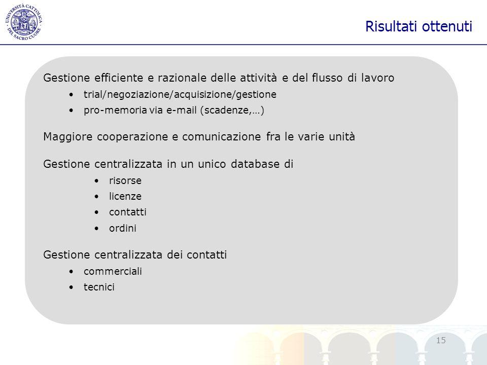 yy 15 Risultati ottenuti Gestione efficiente e razionale delle attività e del flusso di lavoro trial/negoziazione/acquisizione/gestione pro-memoria vi