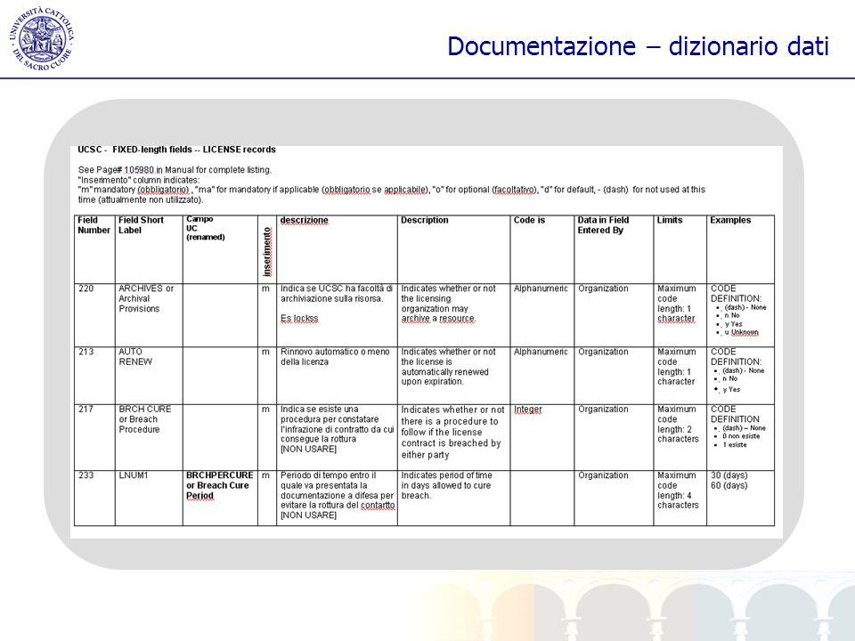 yy Documentazione – dizionario dati