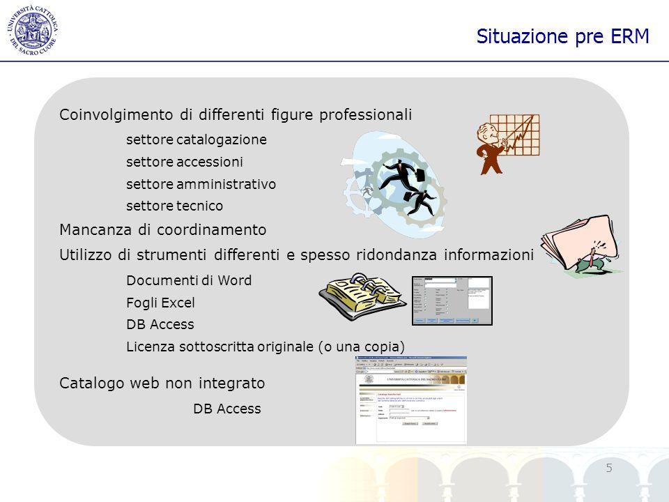 yy 5 Situazione pre ERM Coinvolgimento di differenti figure professionali settore catalogazione settore accessioni settore amministrativo settore tecn